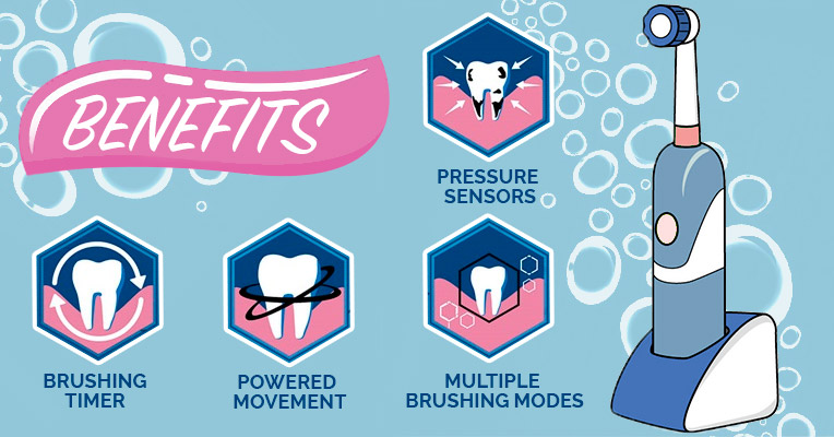 Rechargeable Toothbrush Benefits